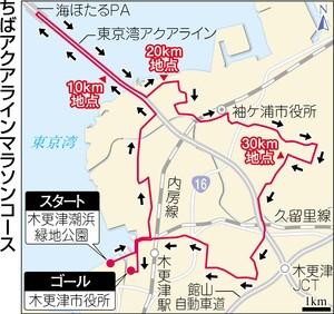 来秋の「ちばアクアラインマラソン」のコースが発表されました。