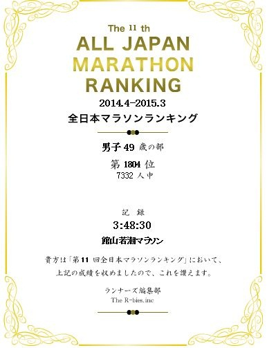 Rankings001