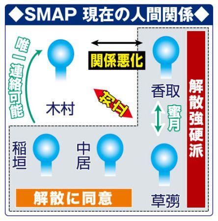 Smap_2