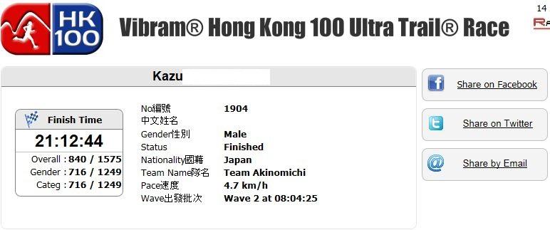 HK100完走記録結果とレース展開・感想の備忘録メモ